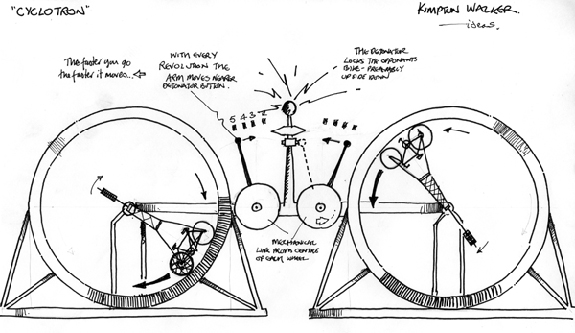 cyclotron.jpg